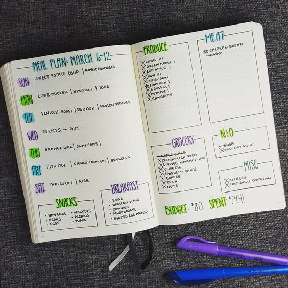 https://blitsy.com/blog/news/5-ways-bullet-journaling-can-help-organize-your-life?ref=blitsy.com
