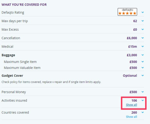 Travel Insurance: ALWAYS check what's covered