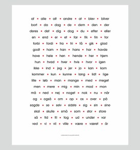 Plakat med 120 ord
