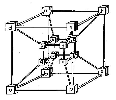 Framing Cyclic Revolutionary Emergence of Opposing Symbols