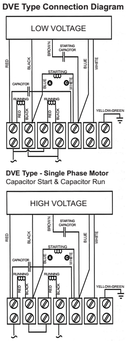 Dual Voltage Single Phase Motor Wiring Diagram : 46 Wiring