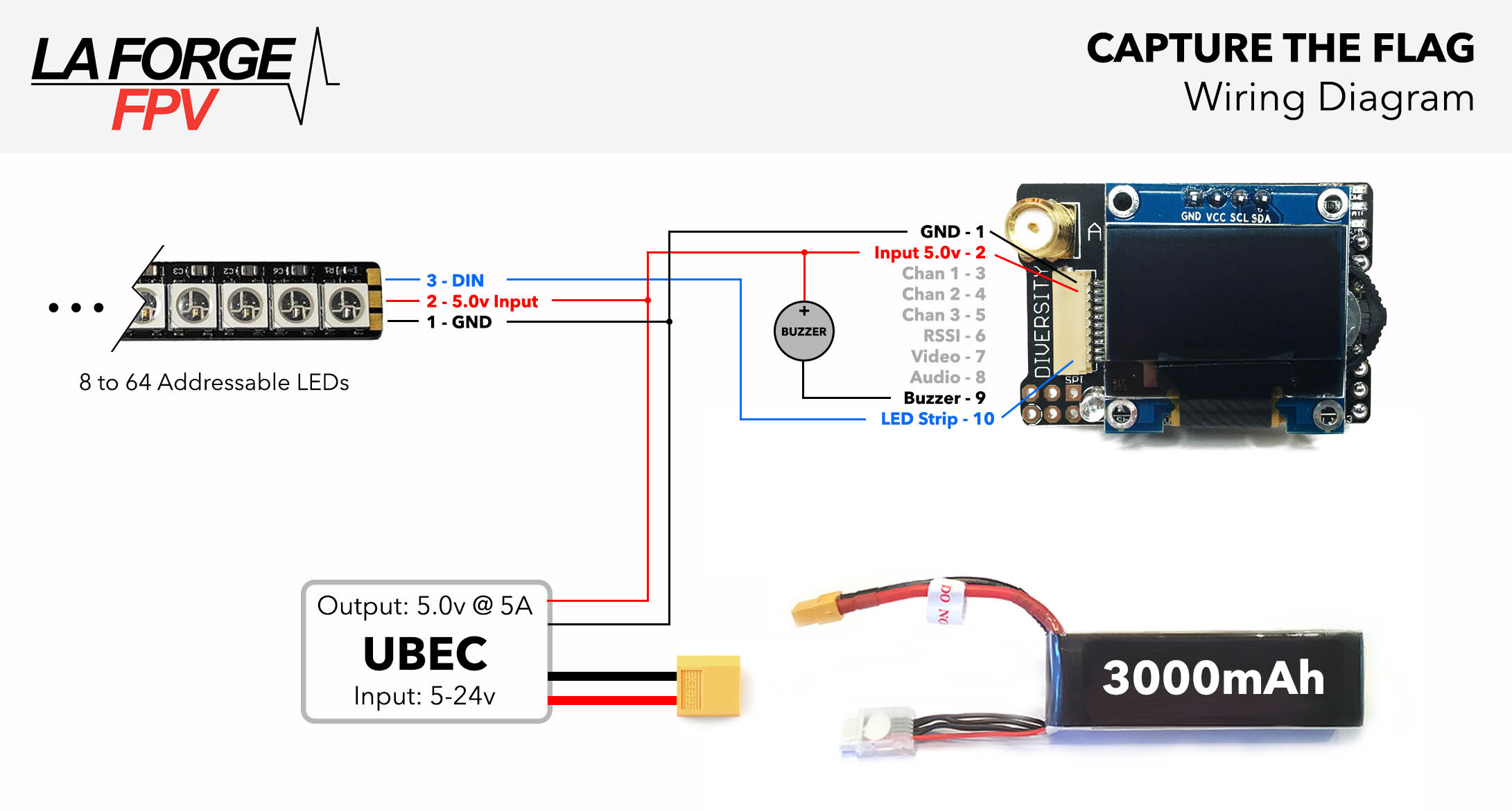 fpv wiring diagram carrier air conditioning camera to transmitter chevrolet