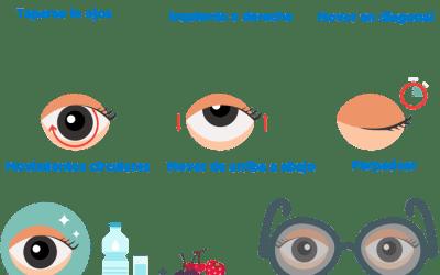 Atento a la fatiga visual