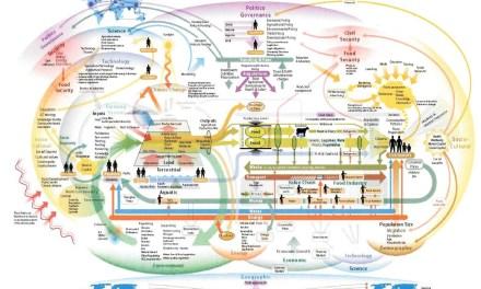 La dégradation du climat et la crise alimentaire mondiale