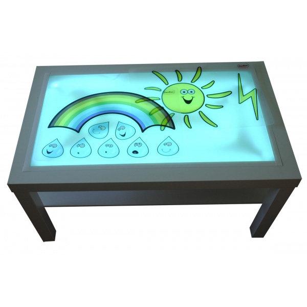 Mesas de Luz: ¡Observación, concentración y creatividad para tod@s!