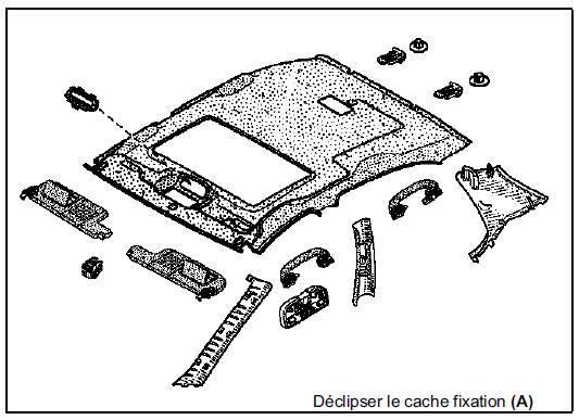 Depose Garniture De Porte Coulissante Berlingo Citroen
