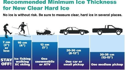 Lake Champlain Ice Safety