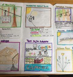 Fifth Grade Sample Lesson - Lake Champlain Waldorf School [ 768 x 1024 Pixel ]