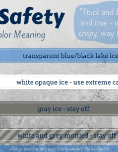 This is usually present when ice in the process of thawing or melting grey particularly dangerous as  layer slush typically also an safety refresher rh weatherology