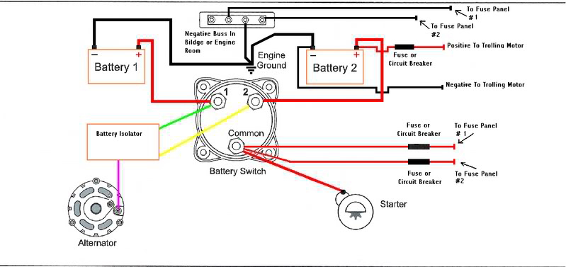 Wiring Diagram Perko Battery Switch