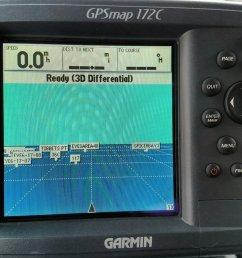 garmin gpsmap 172c classifieds buy sell trade or rent lake garmin 172c wiring diagram [ 1024 x 782 Pixel ]