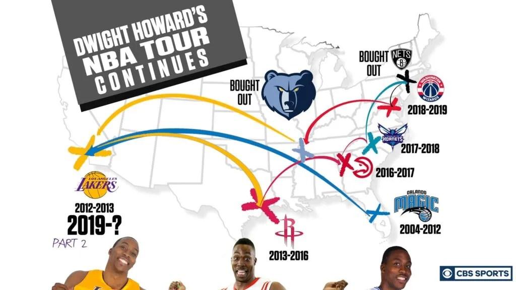 Dwight Howard Journey