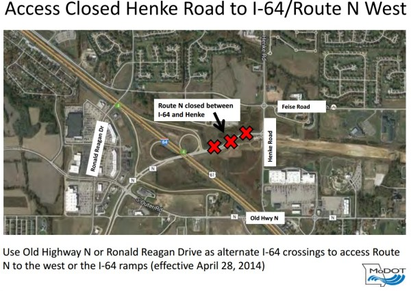 Henke closing map