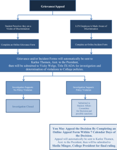 Grievance process flowchart also policy rh lakeviewcol
