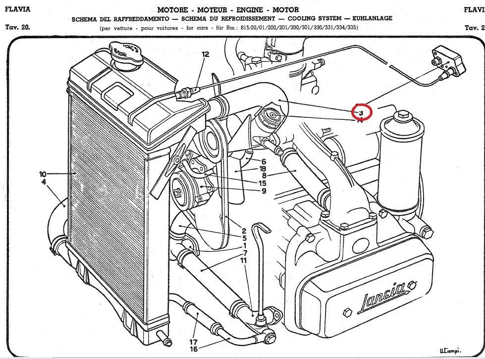 Cooling System : :: LALANCIA.COM