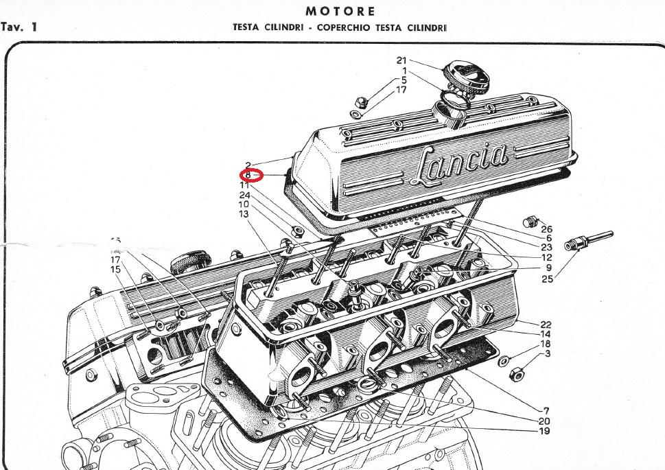 Engine Gaskets& Gasket Sets : :: LALANCIA.COM