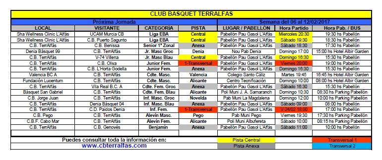 Partidos bàsket de los equipos de l'Alfàs del Pi el fin de semana del 11 y 12 de febrero.