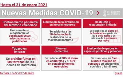 L'Alfàs informa de las nuevas medidas restrictivas contra la covid-19 a partir del 7 de enero