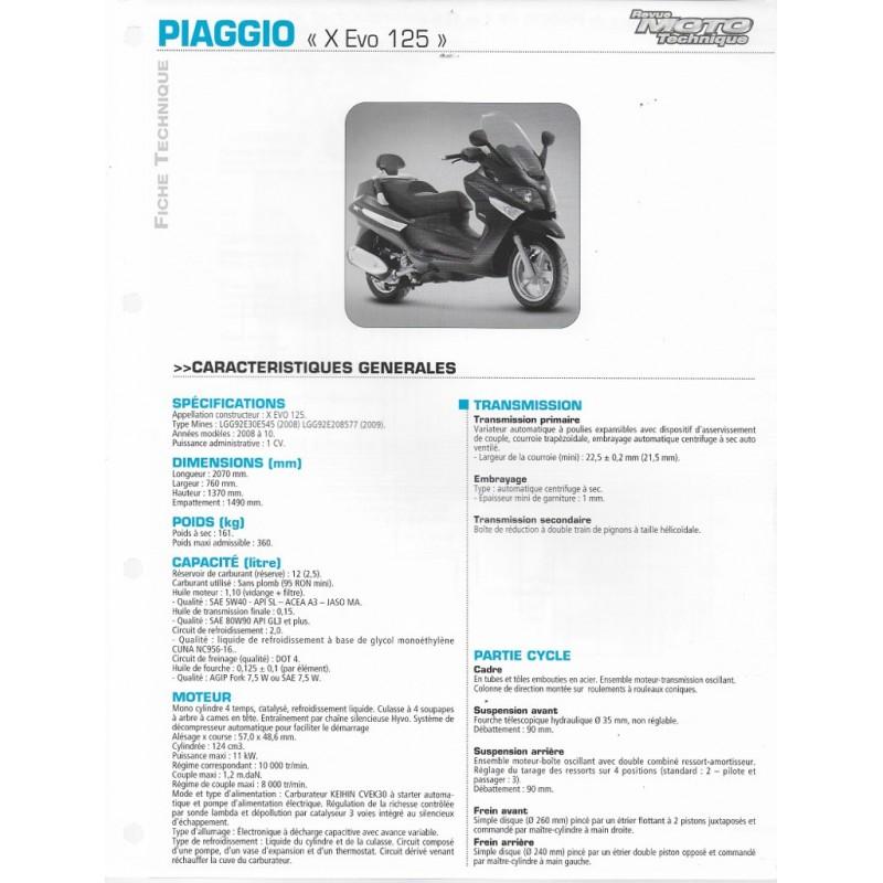 PIAGGIO X Evo 125 (2008 à 2010) fiche RMT