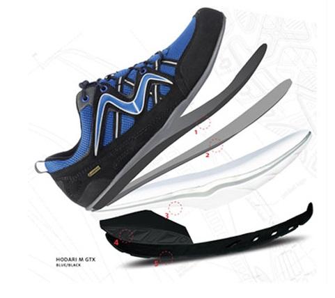 f26f64041 Qué son los zapatos MBT  - LAlqueria