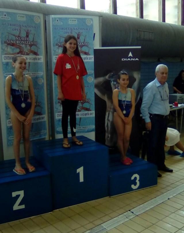 Senigallia in bella evidenza ai campionati nazionali Uisp di nuoto sincronizzato