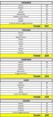 Comunicato-756_CAV---ripartizione-per-provincia-11-marzo-2