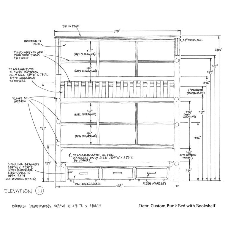 Custom Designed Rustic Beds Exceptional Quality La