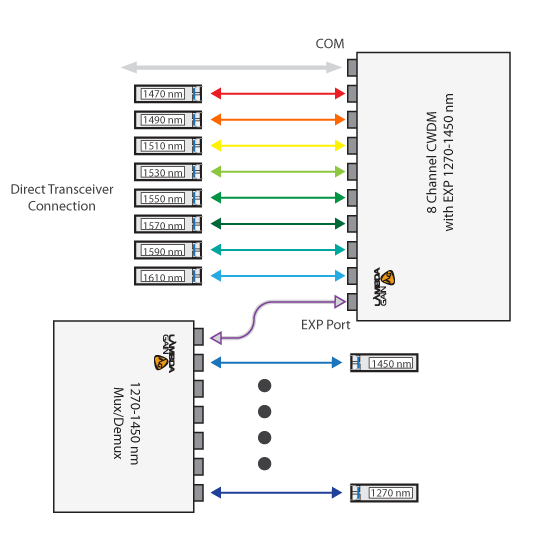 [DIAGRAM] Fisher Isolation Module Wiring Diagram FULL