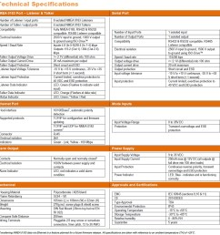 actinsense pro mux 1 technical specifications [ 1277 x 1285 Pixel ]