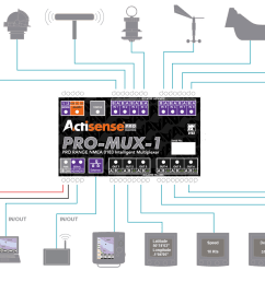 pro mux 1 connection diagram  [ 1310 x 892 Pixel ]