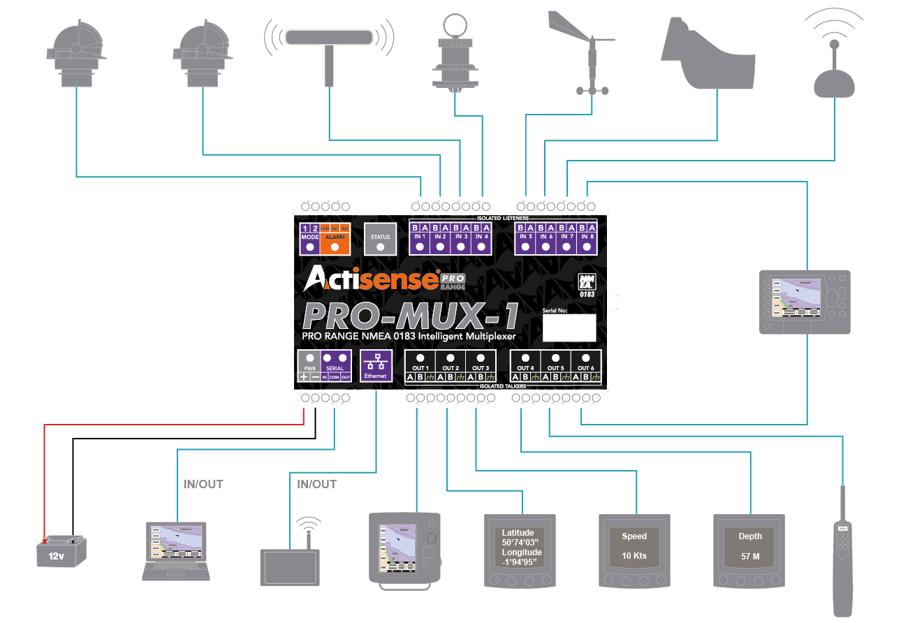 hight resolution of pro mux 1 connection diagram