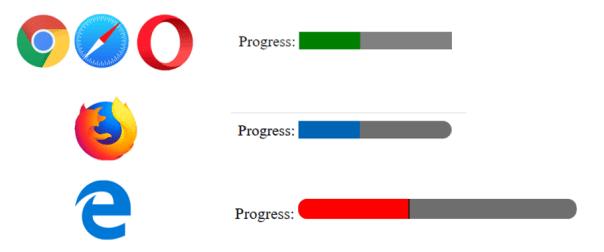 browsers progress