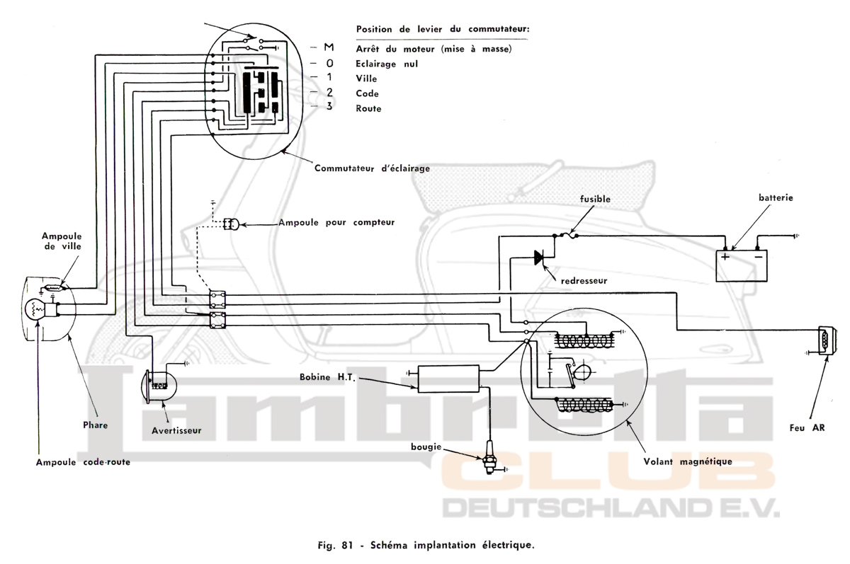 lambretta wiring diagram with indicators light wave diffraction of sh3 me