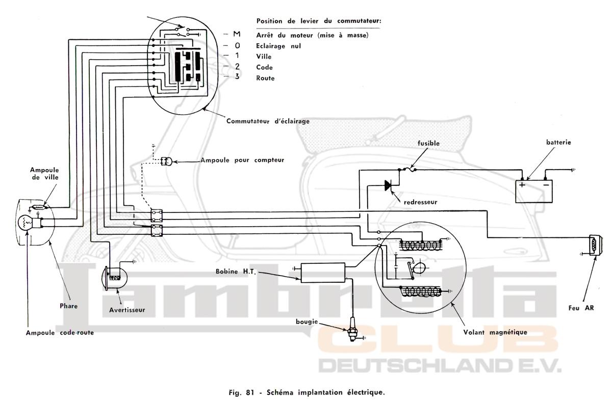 lambretta wiring diagram jeep cj7 harness of sh3 me