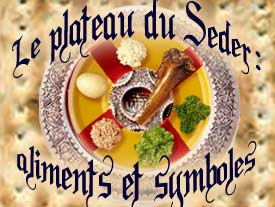 Le plateau du Seder : aliments et symboles