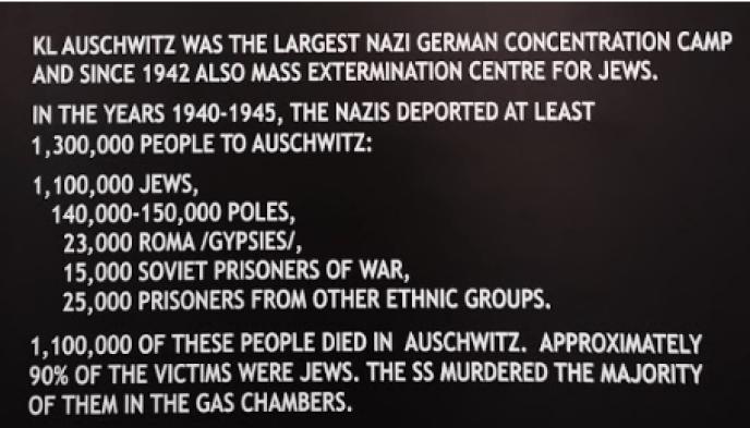 numero di deportati ad Auschwitz