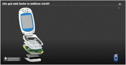 Infografía multimedia Teléfono Móvil