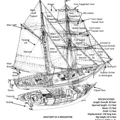 Parts Of A Pirate Ship Diagram 98 Mustang Gt Wiring Lausd Summer Field Trips
