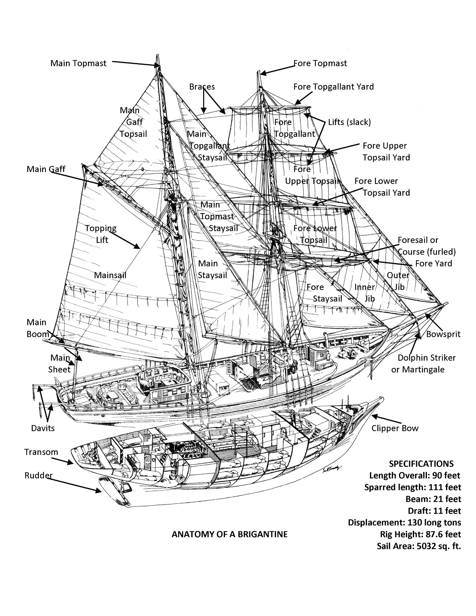 parts of a pirate ship diagram stratocaster wiring 5 way switch strat diagrams efcaviation lausd summer field trips