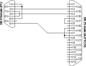 Mitsubishi PLC cable diagrams