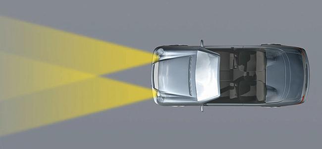 Verstellbare Auto Scheinwerfer