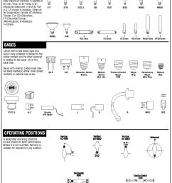 lamp base types [ 850 x 1111 Pixel ]