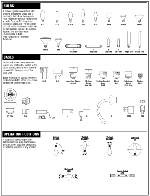 small resolution of lamp base types