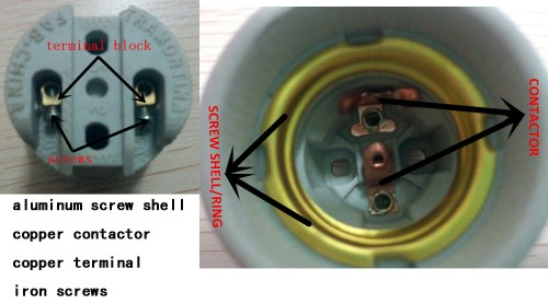 small resolution of wiring a metal lamp holder wiring diagram show wiring a metal lamp holder