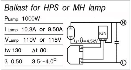 277v Lighting Wiring Diagram 1000w High Pressure Sodium Ballast James Lamp Socket