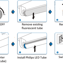 Fluorescent Ballast Replacement Wiring Diagram Atwood Gas Water Heater Lights | James Lamp Socket