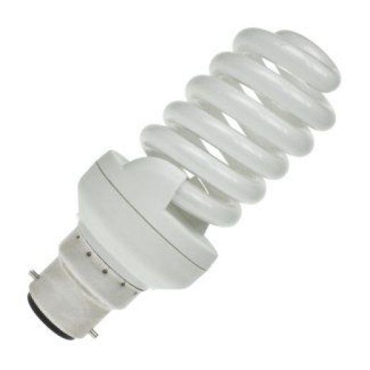 Microwave Light Bulbs