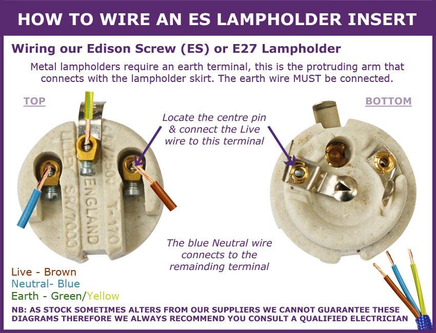 FAQ's Lampholders