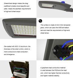 120w led street light specification [ 860 x 1000 Pixel ]