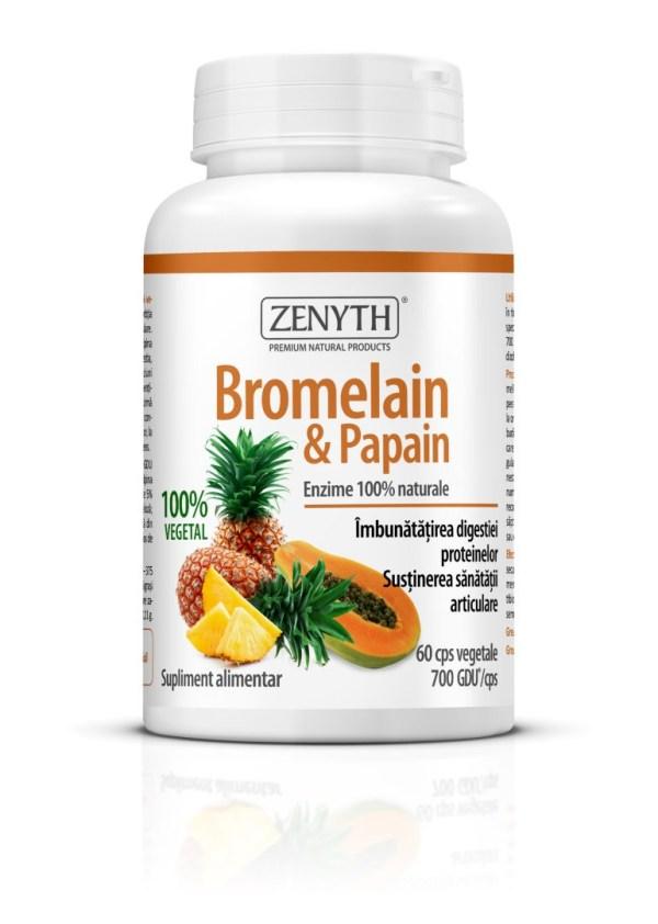 Ензими бромелаин и папаин